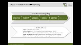 Webinar: Nach der neuen DSGVO - Was ändert sich bei der Geschäftspartnerüberprüfung?