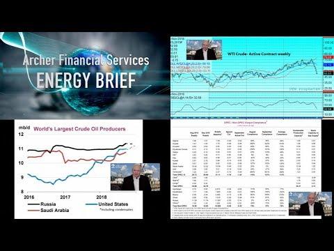 Crude Oil Market Analysis - November 28, 2018
