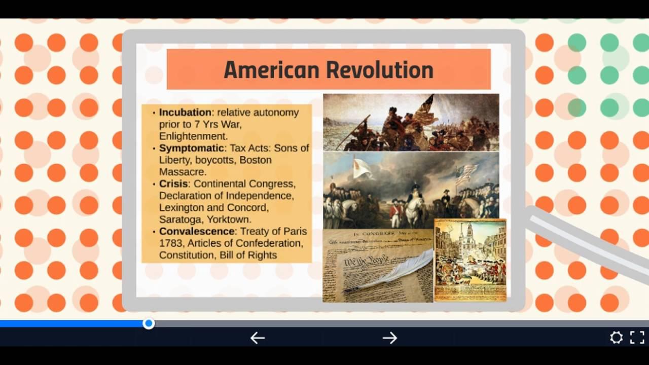 american revolution vs enlightenment