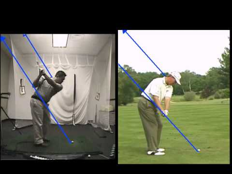 GolfTEC Swing Analysis