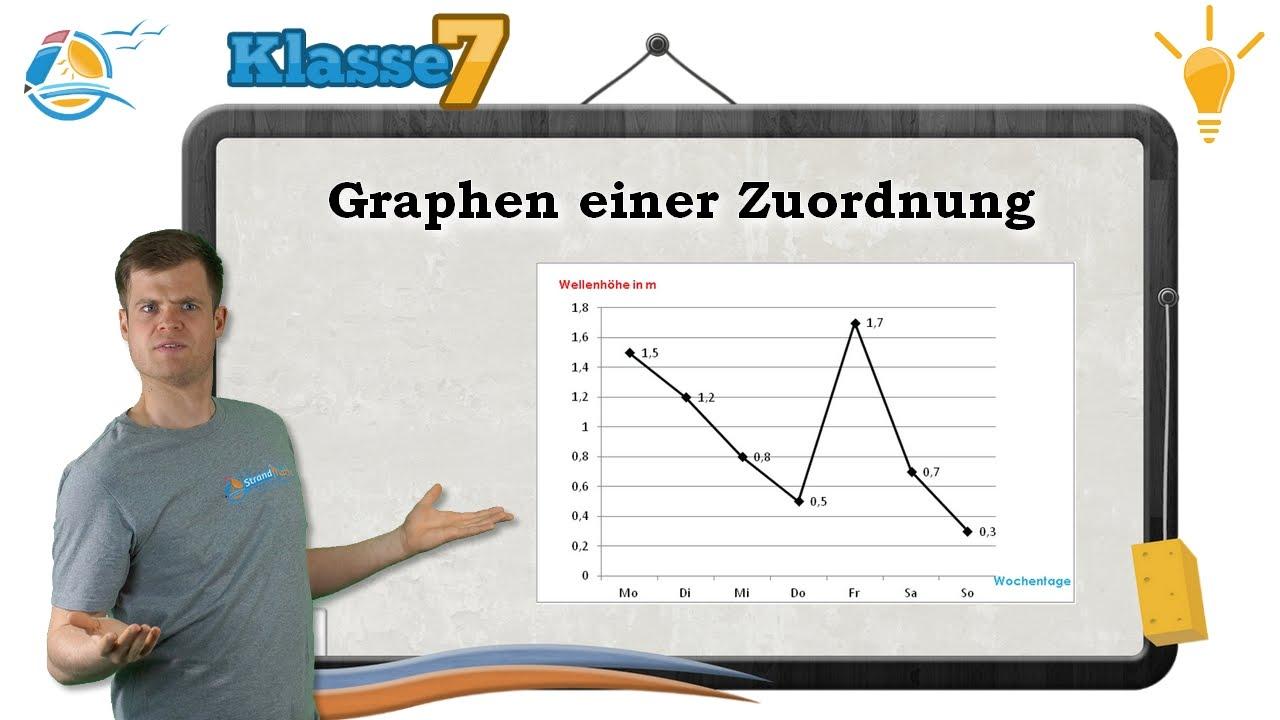 Graphen einer Zuordnung    Klasse 7 ☆ Wissen - YouTube