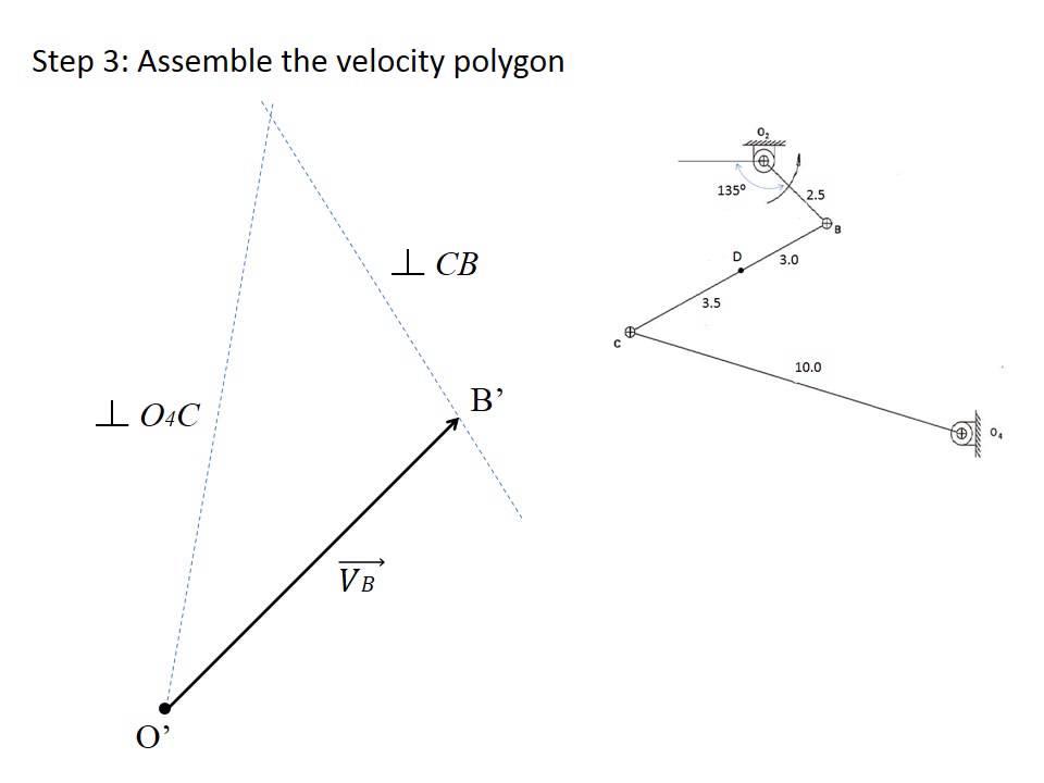 Velocity analysis youtube ccuart Choice Image