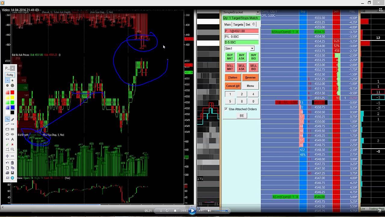Fin de session bookmap + quant chart