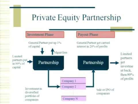 Applied Corporate Finance. Financial Distress & Corporate Restructuring
