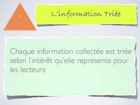 Définition de 7 états de l'information (Veille collective)