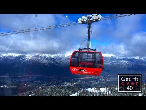 Whistler Peak 2 Peak 360 Sight Seeing Experience