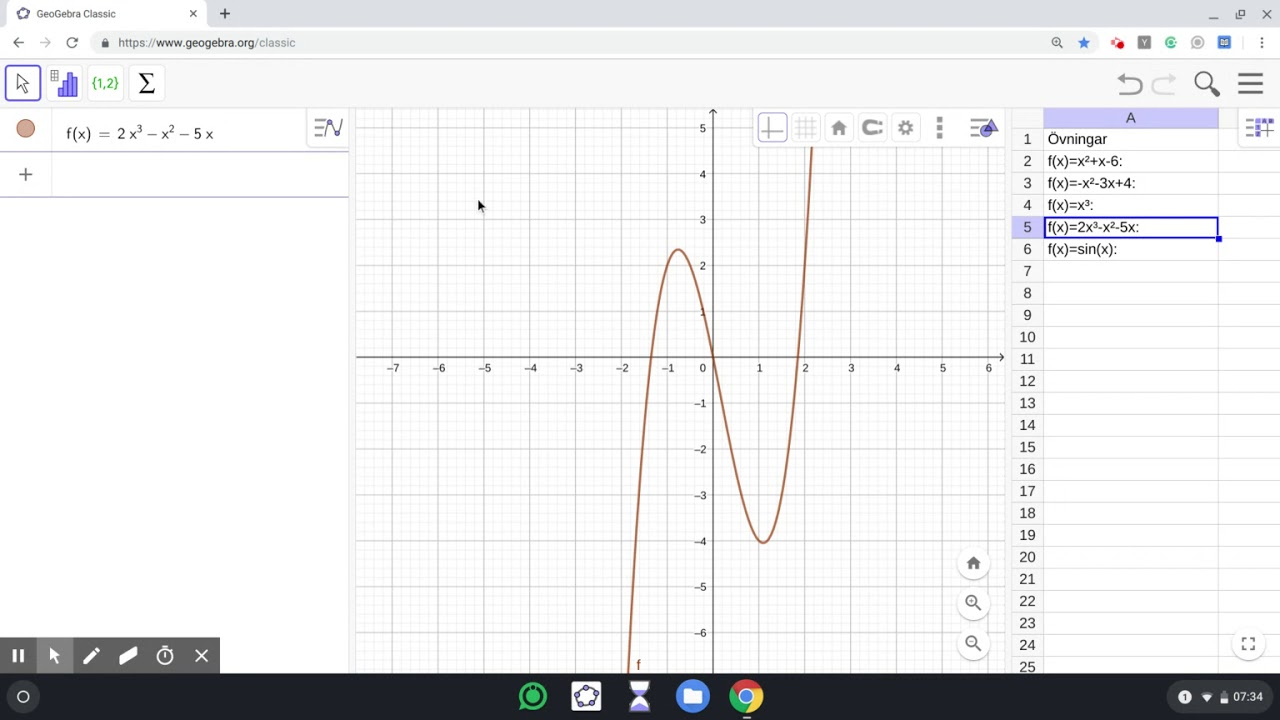 Geogebra - Grafanalys - Extrempunkter med grafisk metod