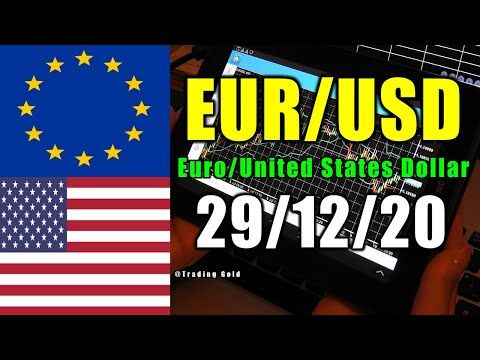 Daily EUR/USD Forecast Analysis on 29 December 2020 by Trading Gold Today Review