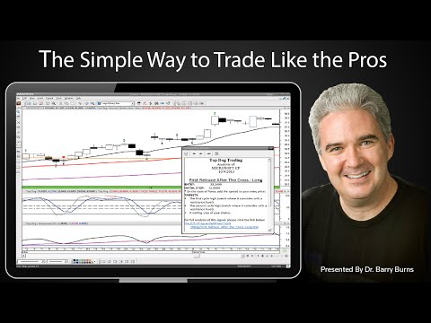 A Simple Method for Trading like the Pros