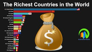 The Richest Countries in the World by Total National Net Worth