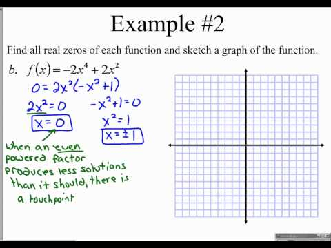 •2.2A Polynomial Functions of Higher Degree
