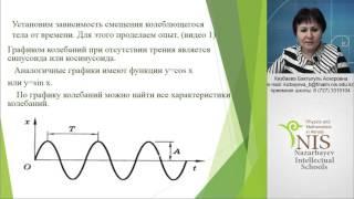 Колебания  Графическое представление простых гармонических колебаний, усиленные колебания, резонанс