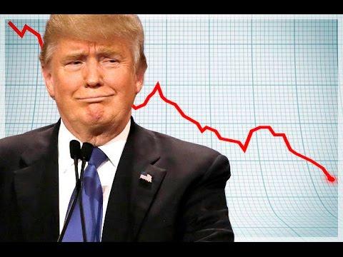 A Crise do Dólar - A Derrota de Trump e o Colapso do Dólar