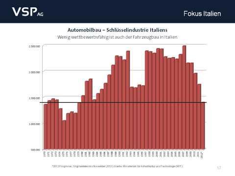 QE auf Japanisch & Italien im Eurostress