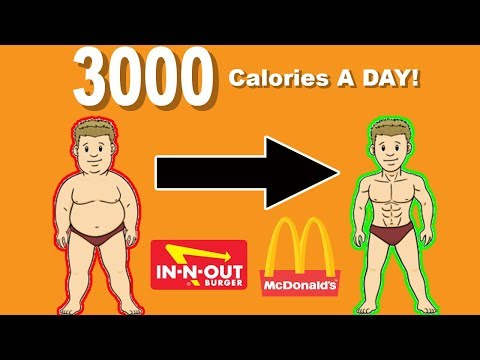How Much Should Teenagers Eat to Get Into Killer Shape! (3000 CALORIES A DAY)