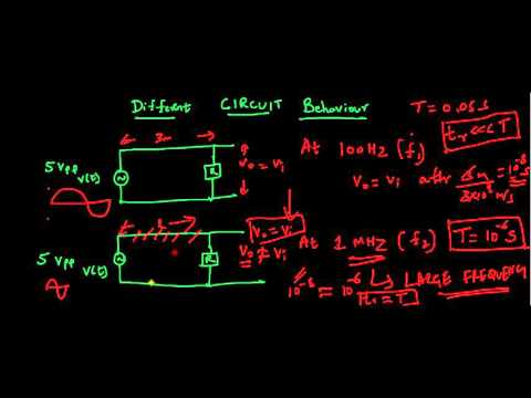 Transmission Lines Concepts and Equations
