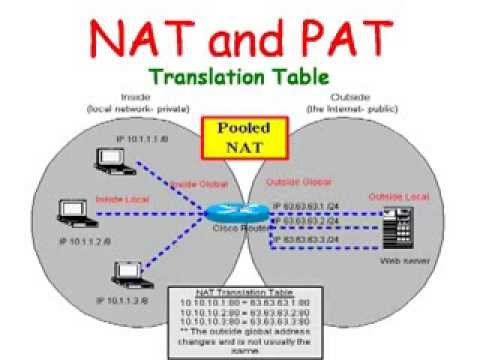 how to open nat on router
