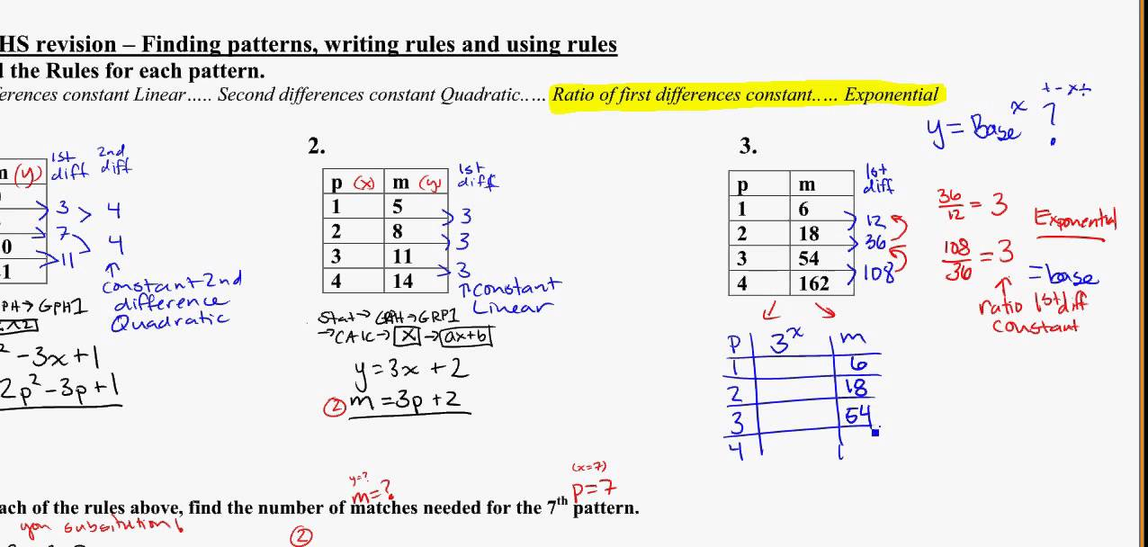 Yr 11 graphs find the rule from table exponential youtube for Find a table