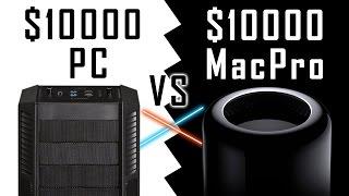 $10000 MacPro vs $10000 PC