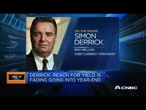 This Currency Strategist Suggests The Dollar Should Be Stronger - 21 Nov 17  | Gazunda