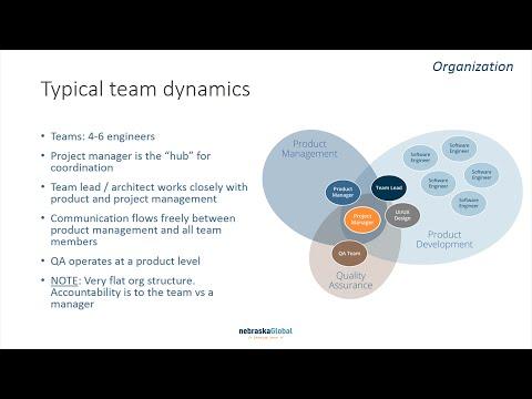 Product Development at Nebraska Global / Don't Panic Labs