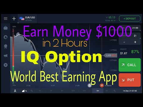 How To Earn Money In Iq Option.$1000 Within 2 Hours Trade Forex  CFDs, Bitcoins !! Binary Options