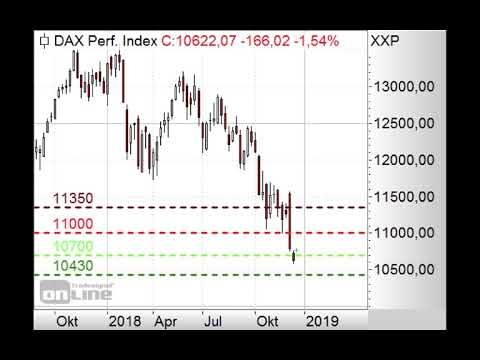 DAX - 10.500 Punkte fast erreicht! - Morning Call 11.12.2018