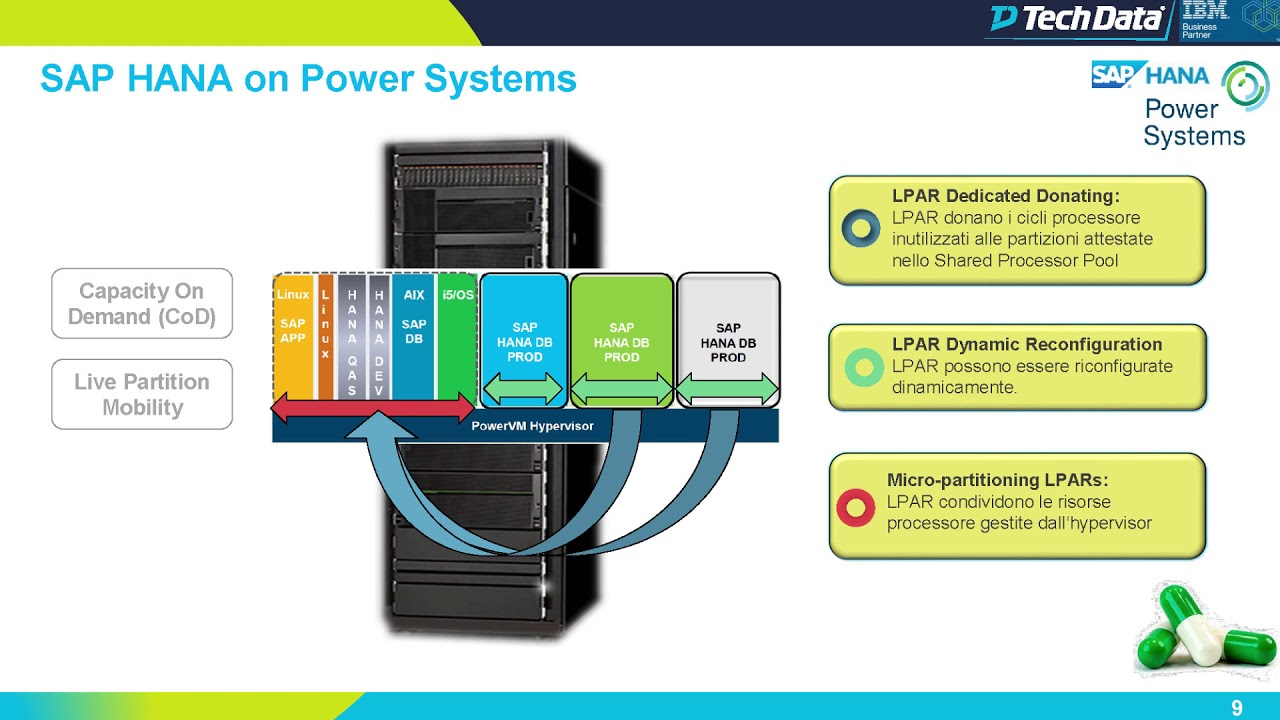 ibm power diagram wiring diagram librariesibm power diagram wiring diagram subconibm power diagram wiring diagrams electrical ibm power 500 ibm power