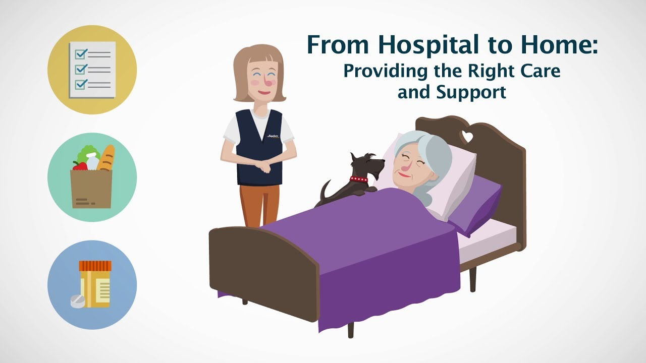 From Hospital to Home: Providing the Right Care and ... | 1280 x 720 jpeg 72kB