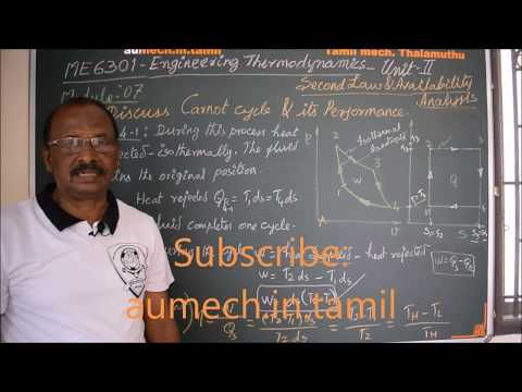 Carnot Cycle and its Performance - M07 - Engineering Thermodynamics (II Unit) in Tamil