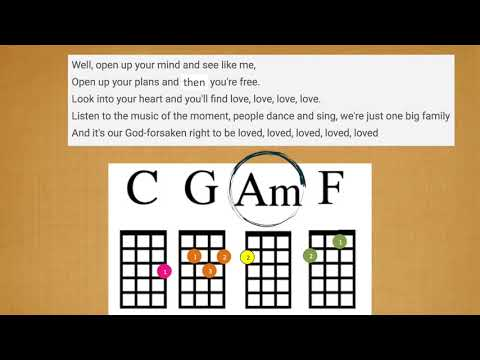 I'm Yours CLEAN VERSION - Chord Guide