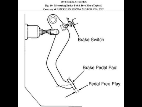 How To Install A Brake Light SwitchCar And Truck Repairs