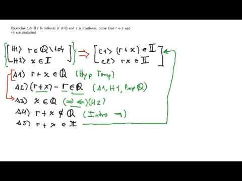 Principles of Mathematical Analysis 3Ed Walter Rudin Exercice 1.1