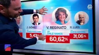 Mega - TU OPCIÓN, TU VOTO - Resultados oficiales