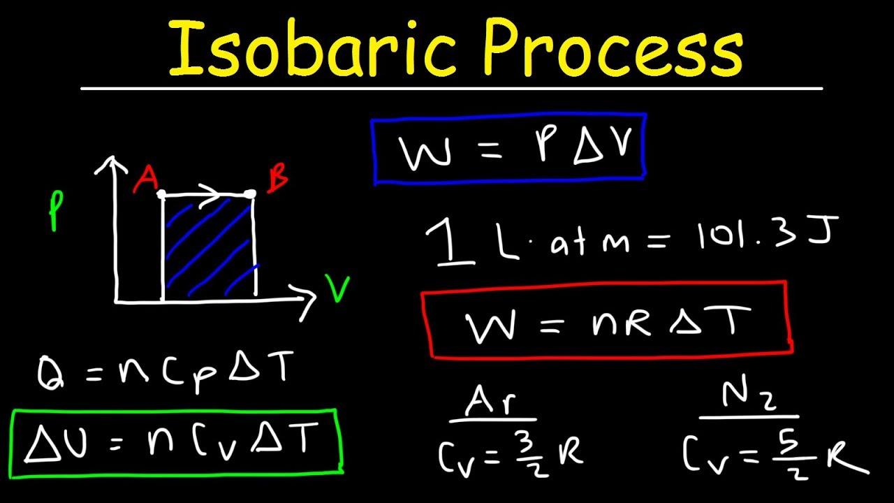 isobaric process thermodynamics work heat energy molar heat capacity internal energy [ 1280 x 720 Pixel ]