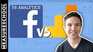 Facebook Analytics vs. Google Analytics - Which is better?