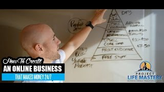 How To Create An Online Business That Makes Money 24/7