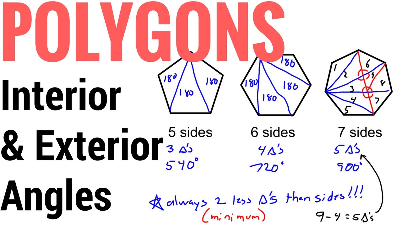 medium resolution of Interior and Exterior angles of polygons - YouTube