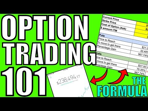 How To Find 1000% Options – Understanding Option Prices – Step By Step Trading Options Tutorial