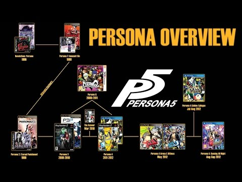 An Overview of the Persona Series