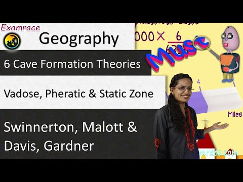 6 Cave Formation Theories: Vadose, Pheratic and Static Zone
