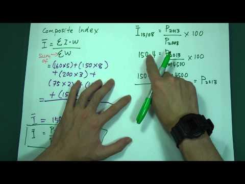 SPM Form 4 - Add Maths - Index Number