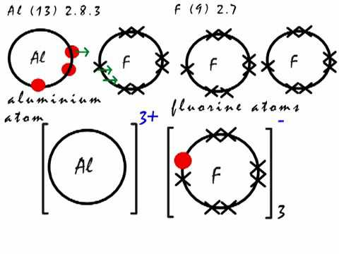 AlF3 Lewis Dot Structure - Ionic Compound, Polar or ...