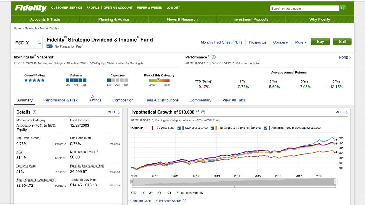 Fidelity roth ira investment options