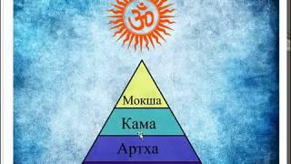 Астрология SSS1. БК Урок 3 - Дома гороскопа. Часть 2 (Тушкин)