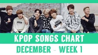 Download [TOP 30] K-Pop Songs Chart -  December 2016 (Week 1) Mp3