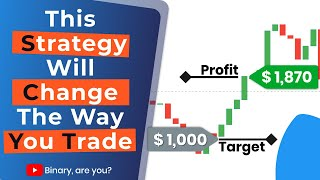 Olymp Trade Best Winning Live Account Trading Strategy 2020   Risk-free Trading   Huge Profit Hindi
