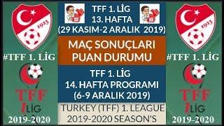 TFF 1 LİG 13 HAFTA MAÇ SONUÇLARI PUAN DURUMU 14 HAFTA PROGRAMI 19 20 TFF 1 League Week 13