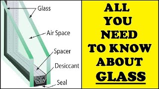 Glass Manufacturing,Properties,Use & Types