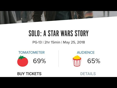Solo Rotten Tomatoes Fan Scores Are Really Bad!